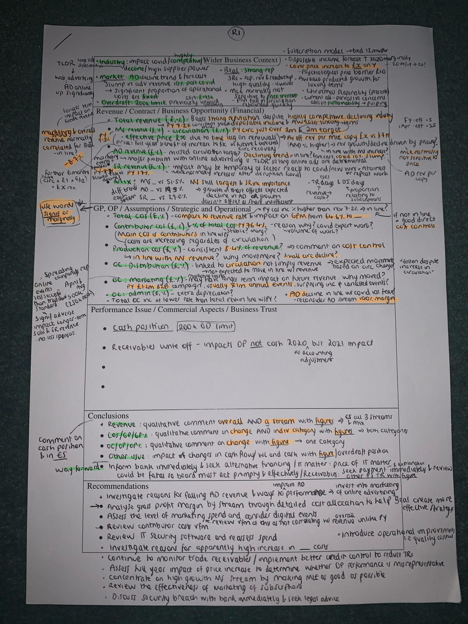 ACA Case Study R1 Planning Sheet